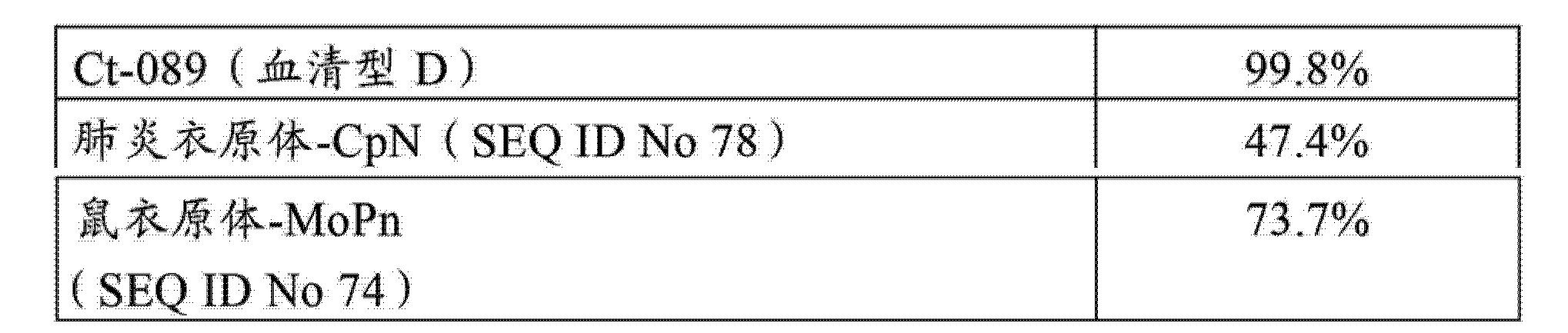 Figure CN103372206AD00531