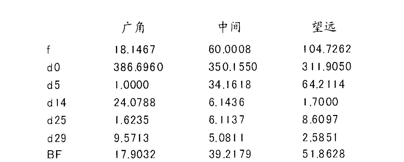 Figure CN102262285BD00183