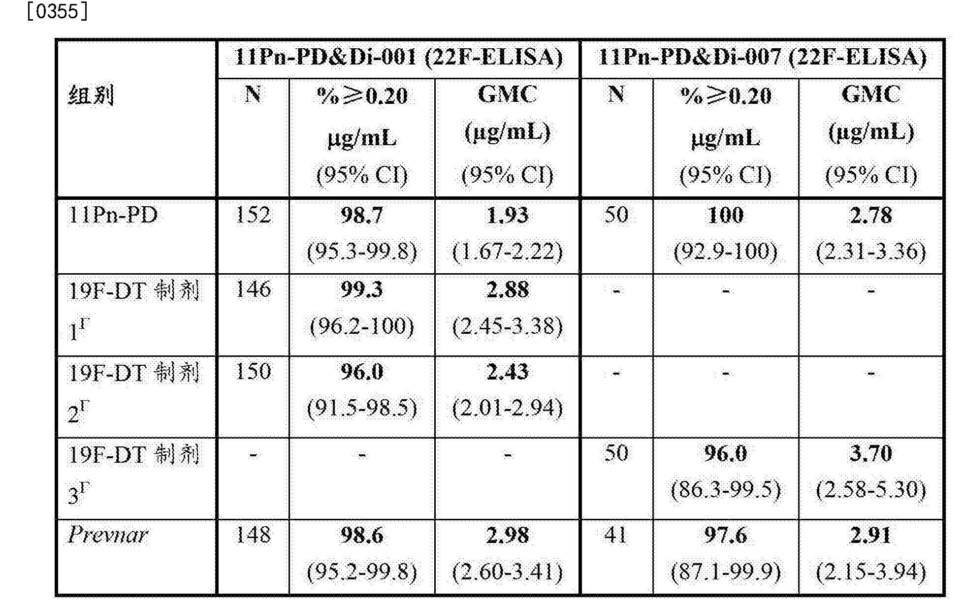 Figure CN103585623BD00381