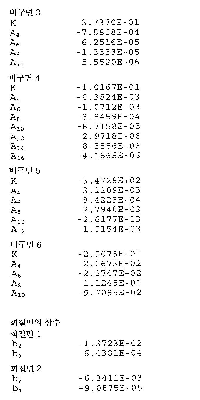 Figure 112001010918149-pat00057
