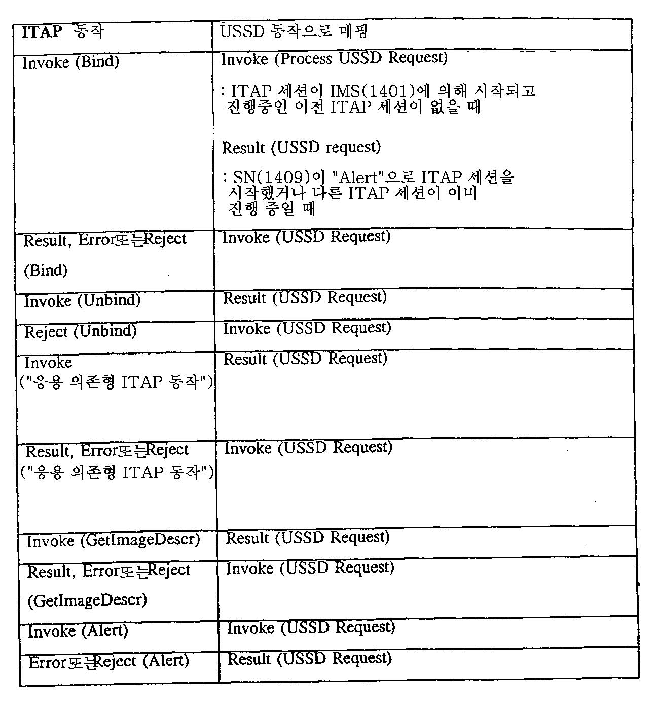 Figure 111999007470301-pct00002