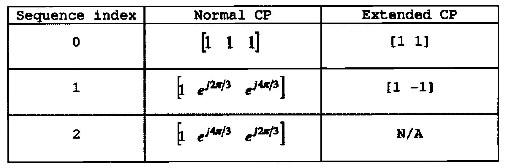 Figure 112013077203625-pct00057
