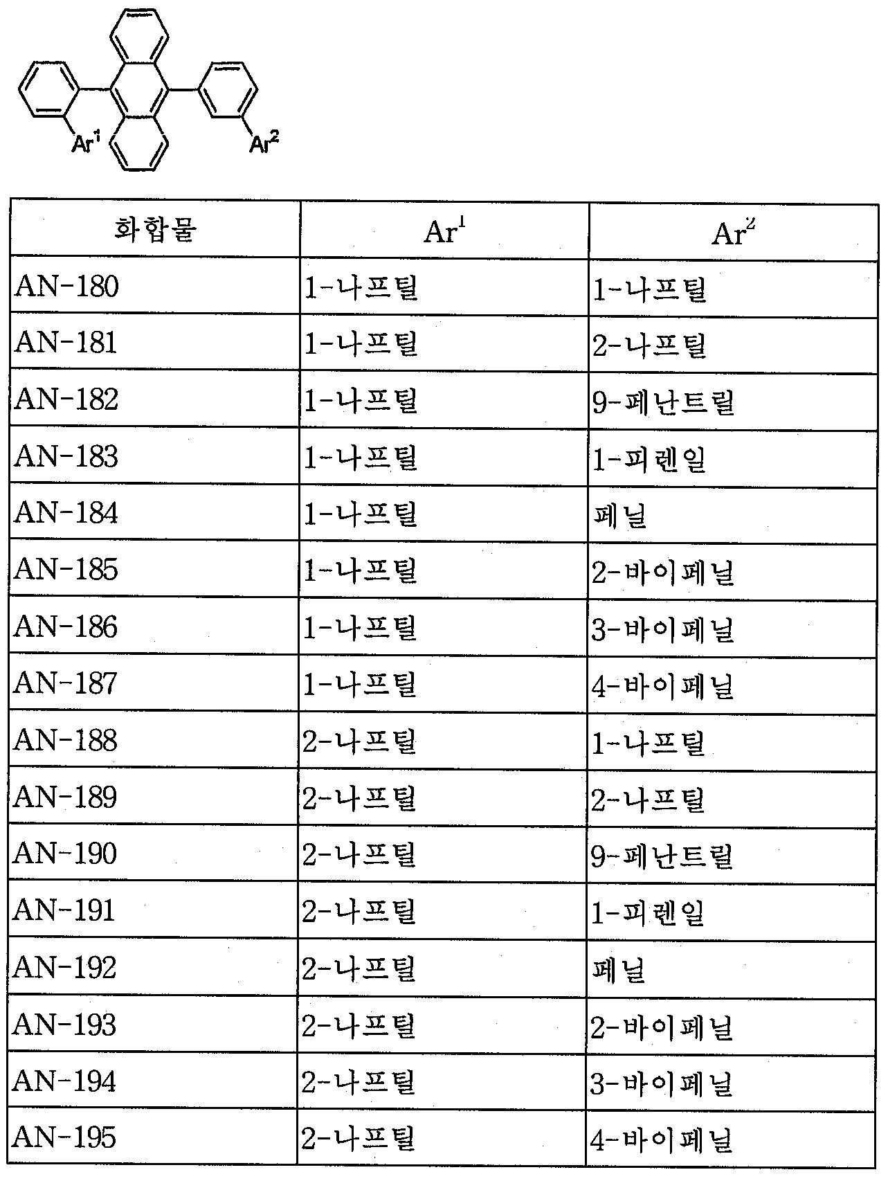 Figure 112006030372375-pct00013