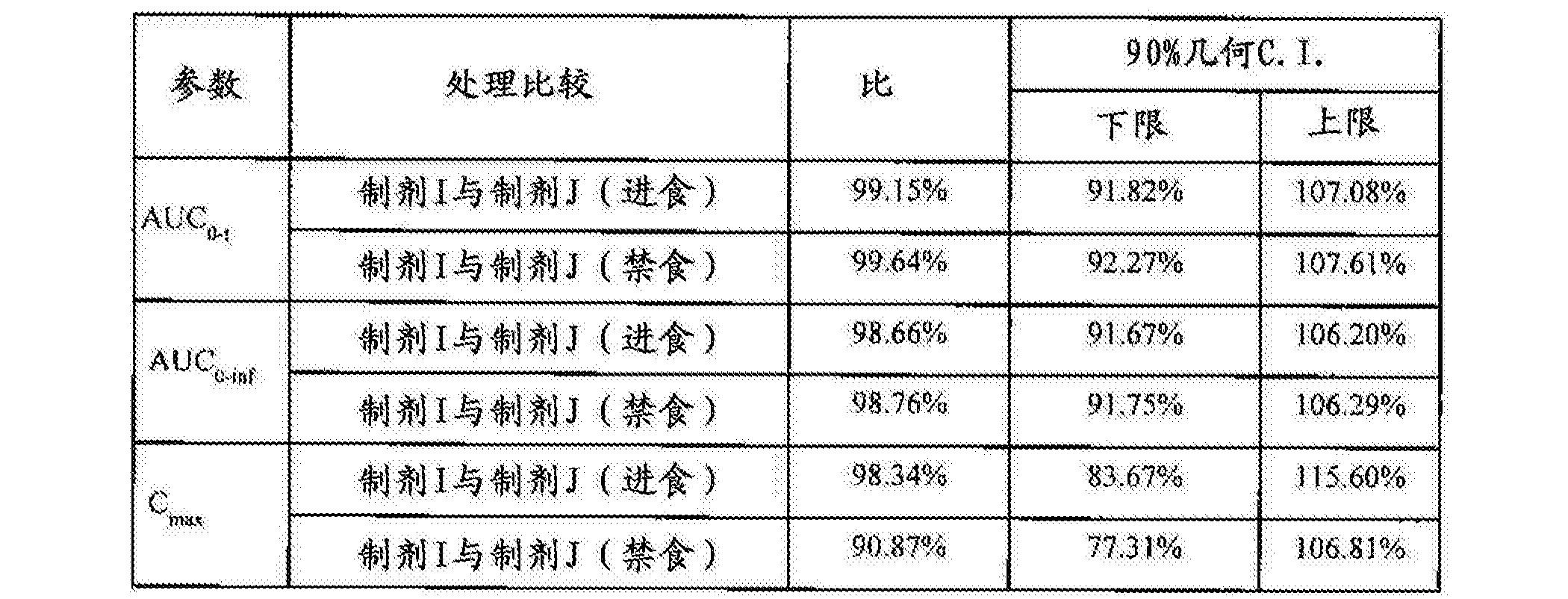 Figure CN107205954AD00351