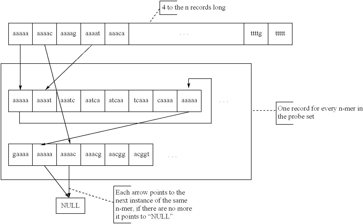 Figure US06458530-20021001-C00005