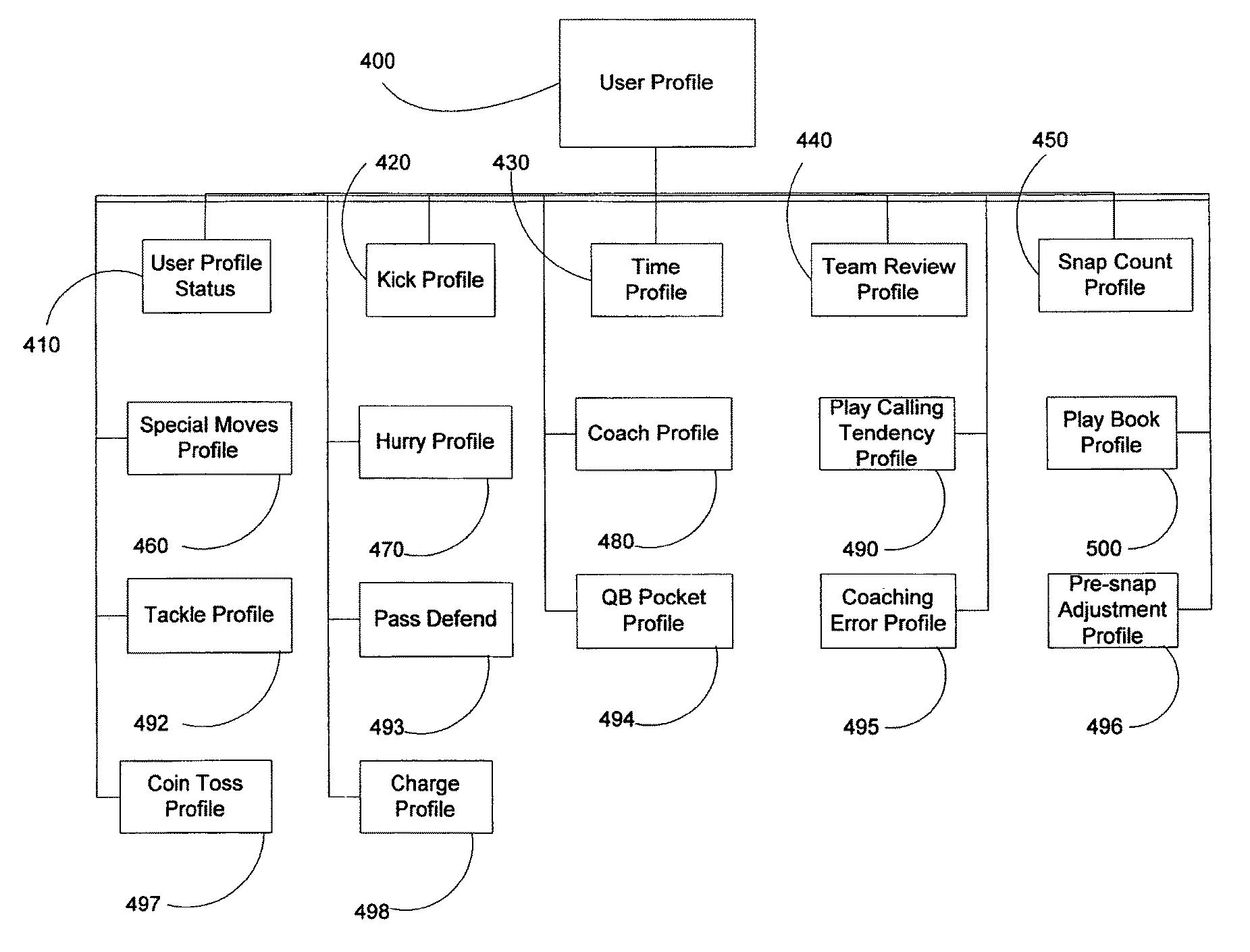US10471357-20191112-D00000.png