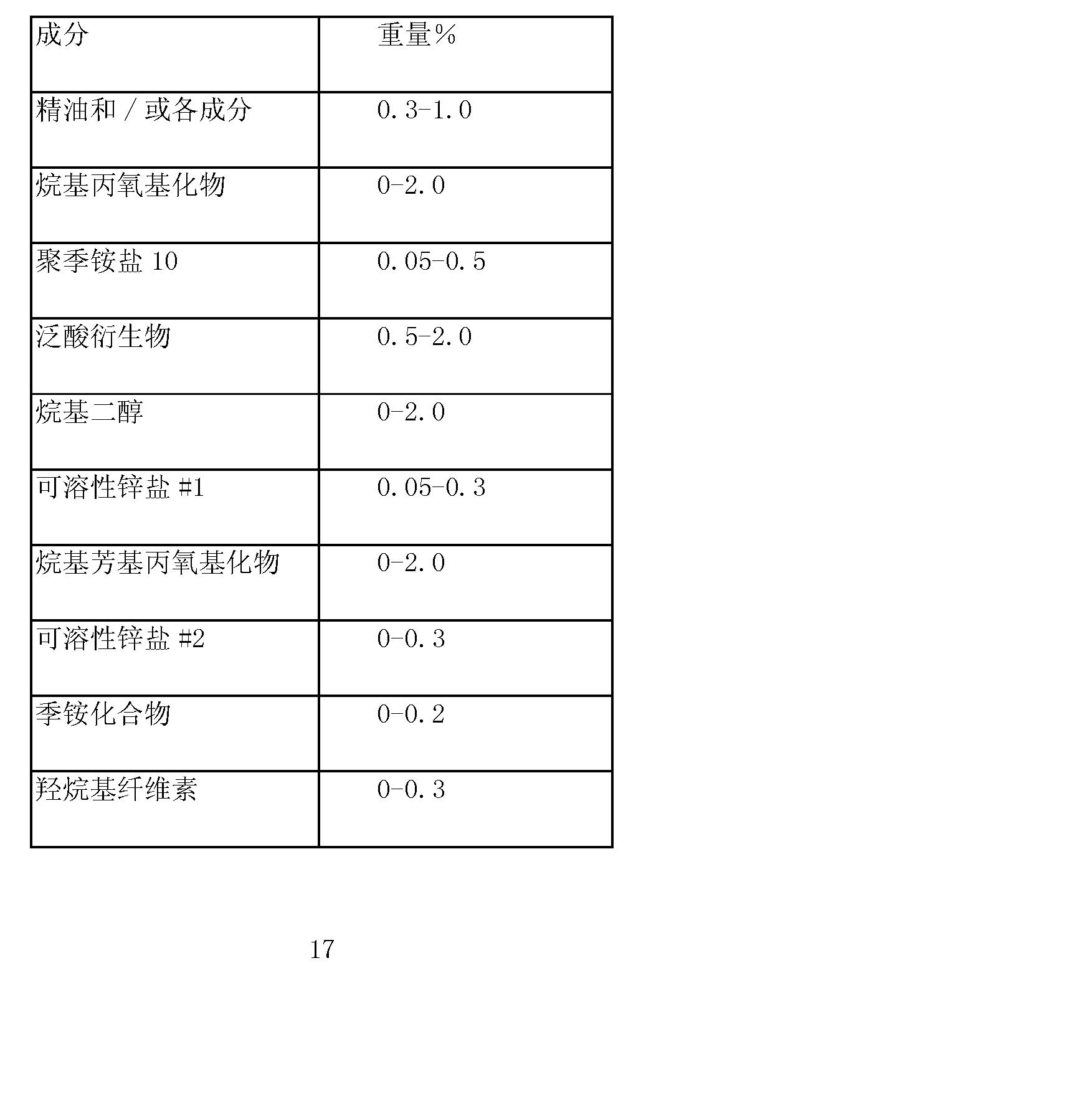 Figure CN101163455BD00171