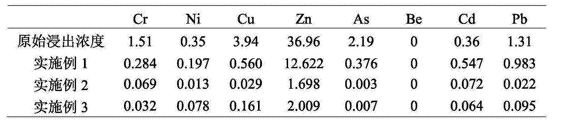 Figure CN107626714AD00061
