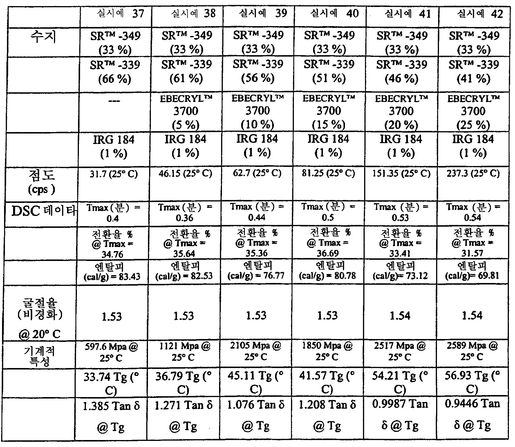 Figure 112002019257448-pct00008