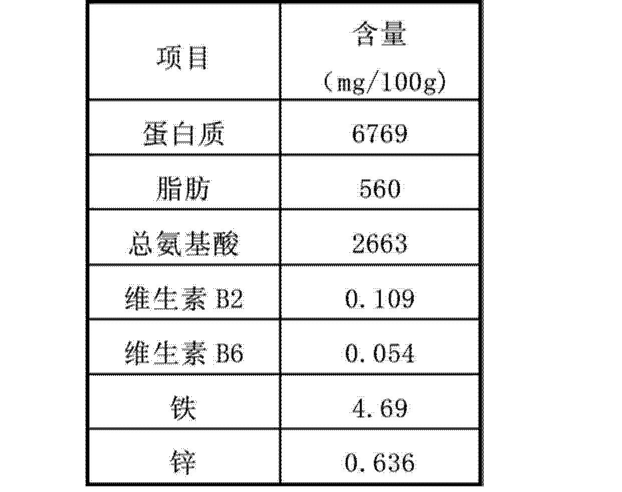 Figure CN103070387BD00201