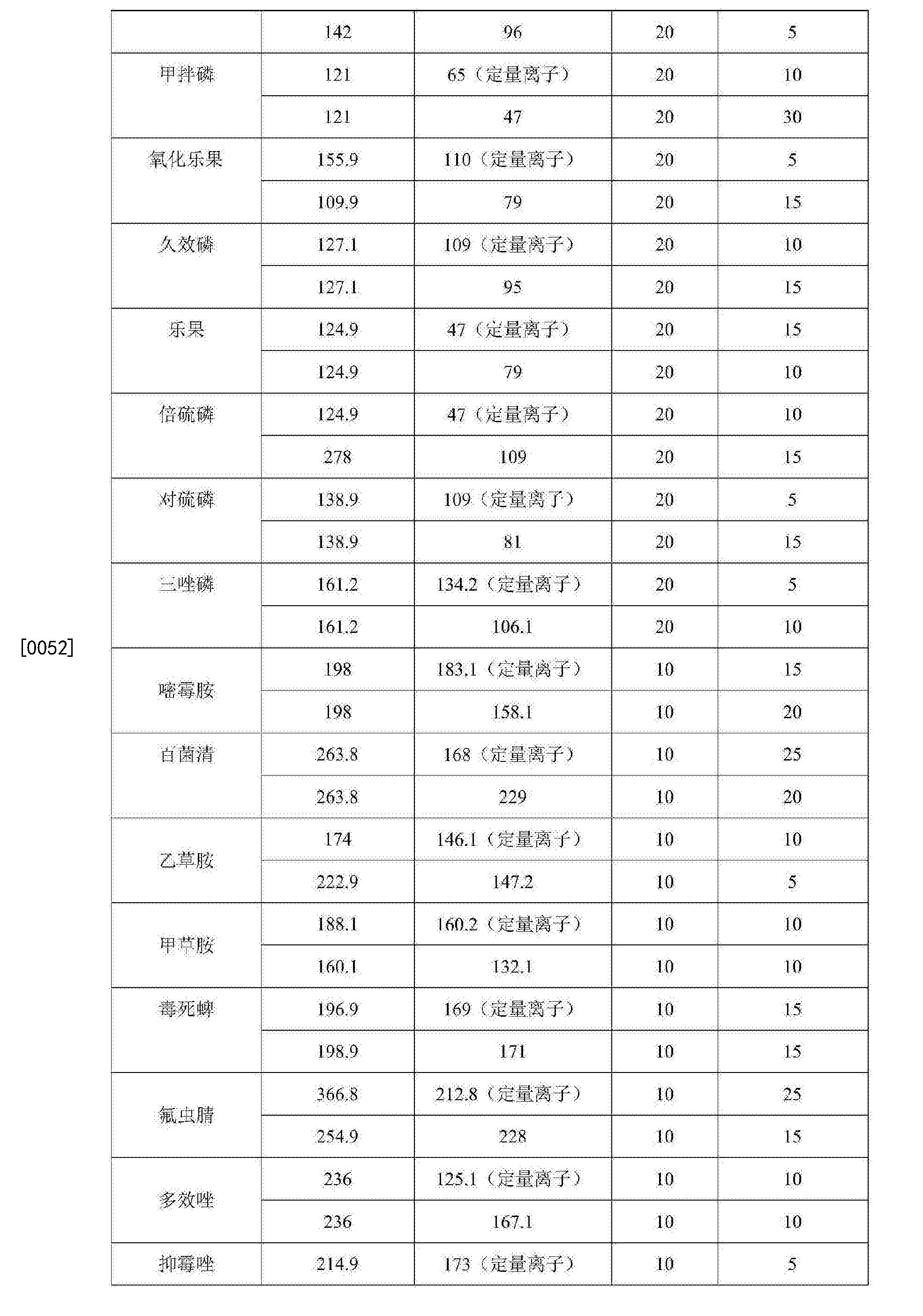 Figure CN106383180AD00071