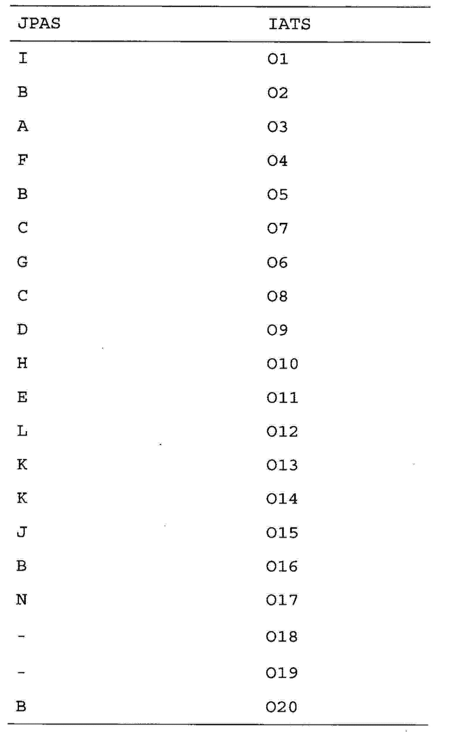 Figure CN102858977AD00131