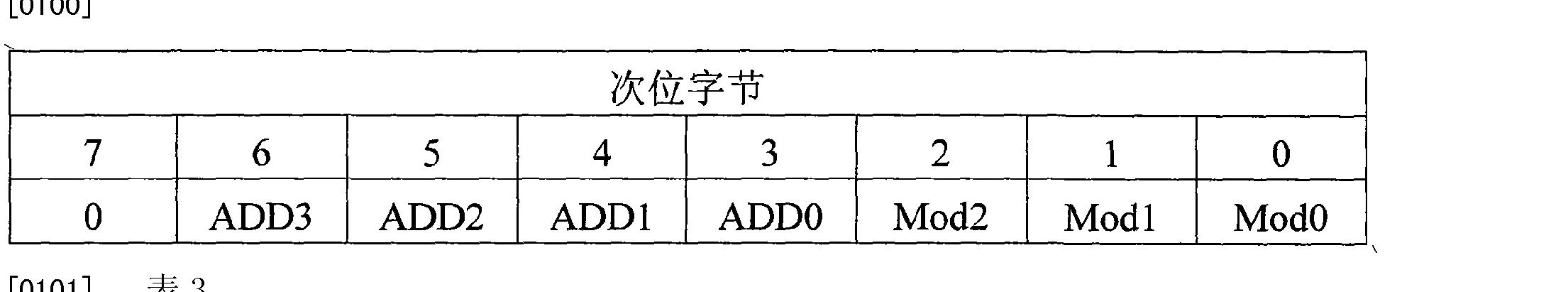 Figure CN102039589BD00092