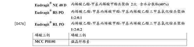 Figure CN104394851BD00451