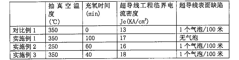 Figure CN105405957AD00071