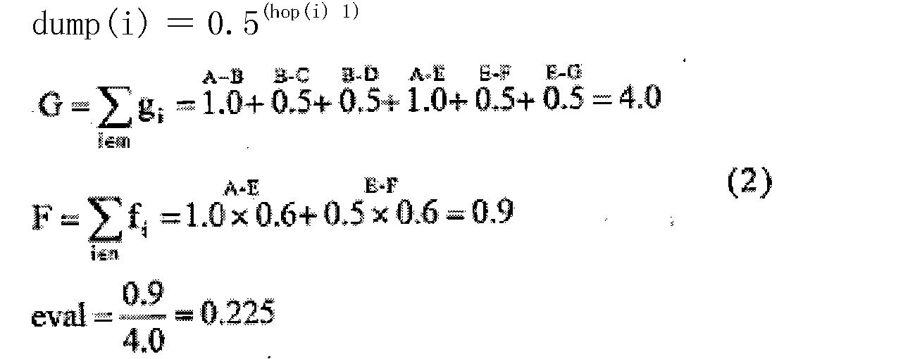 Figure CN102713862BD00132
