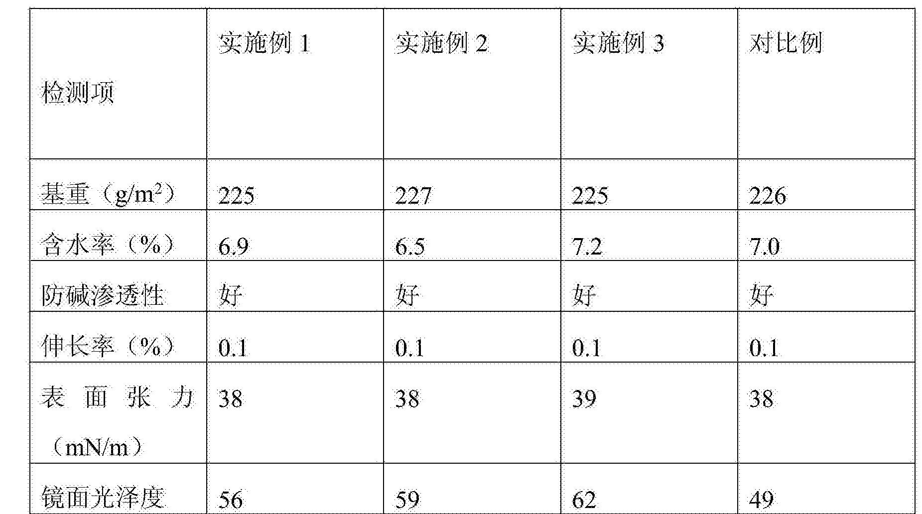 Figure CN105926356BD00092