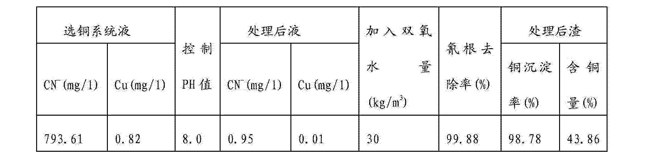 Figure CN103276221AD00071