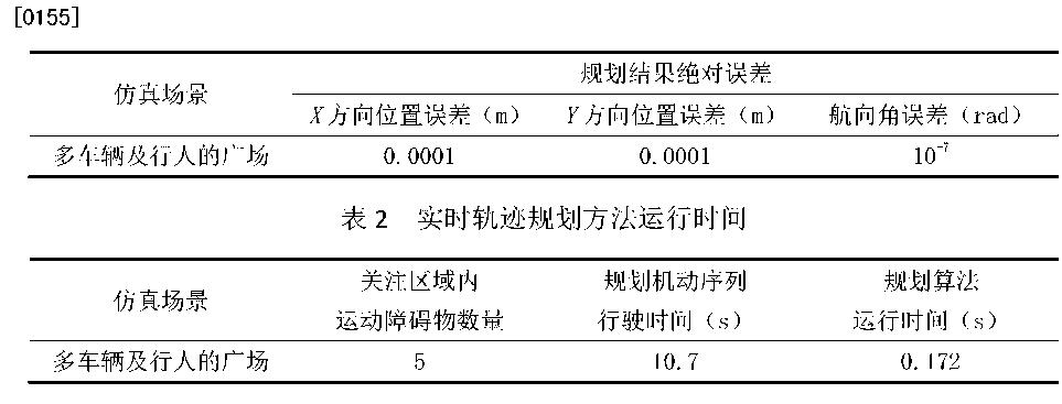 Figure CN104933228AD00132