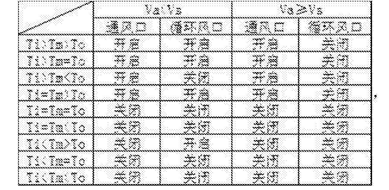 Figure CN106284854AD00101