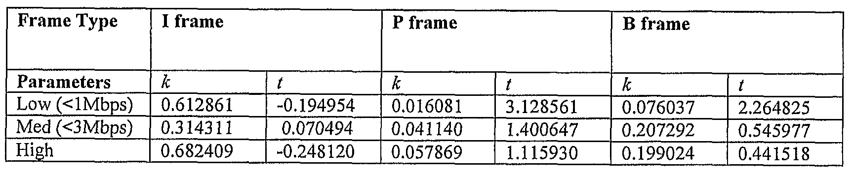 Figure 112008017972996-pct00078