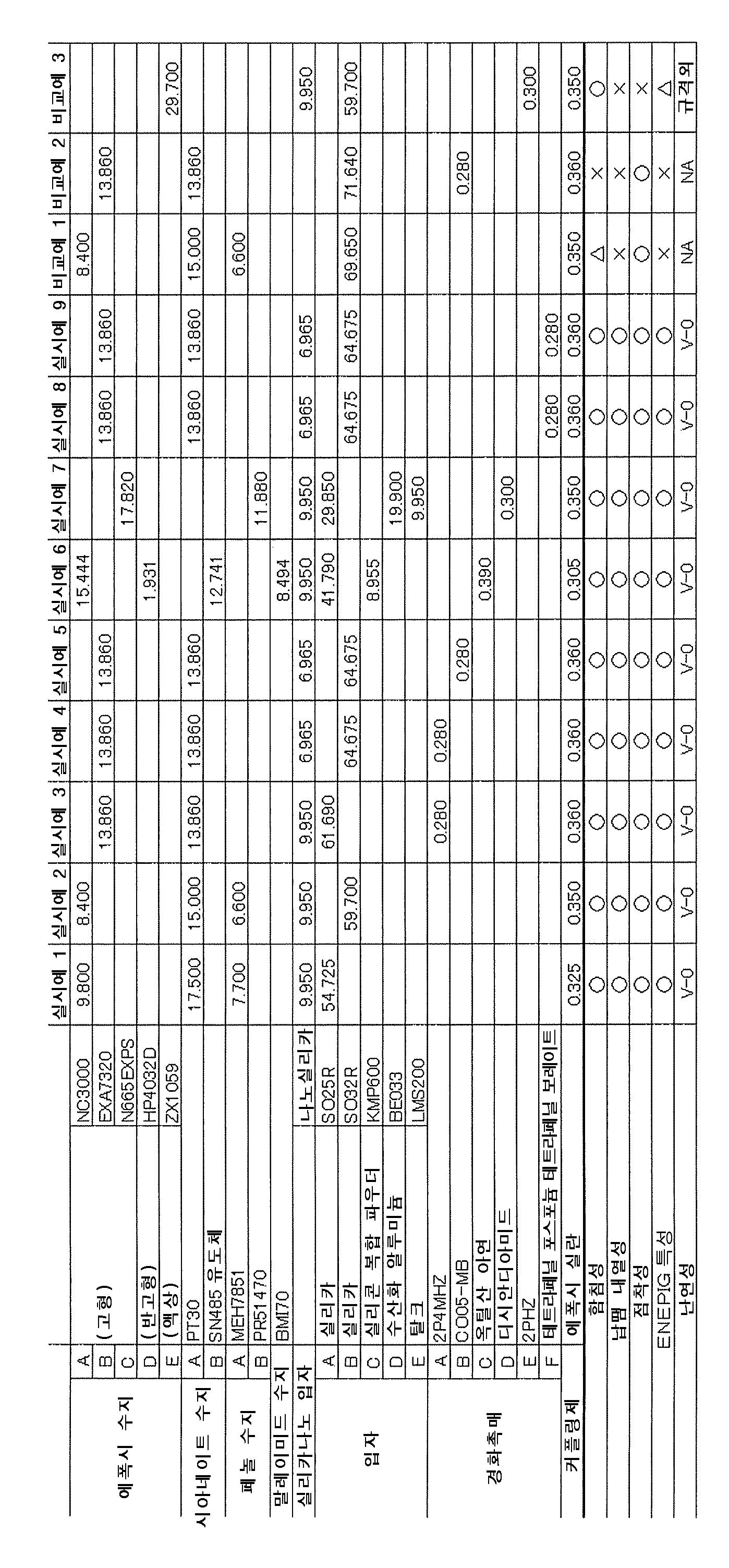 Figure 112010065829050-pat00001