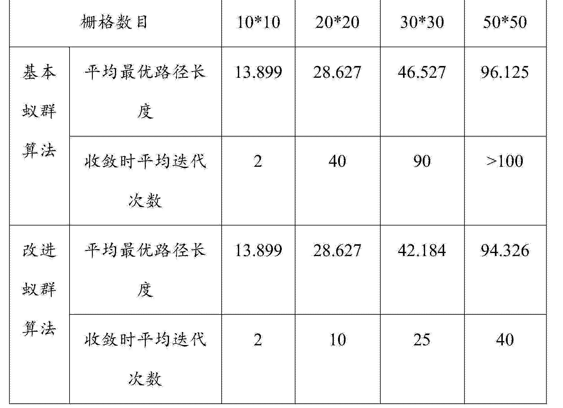 Figure CN104808661AD00081