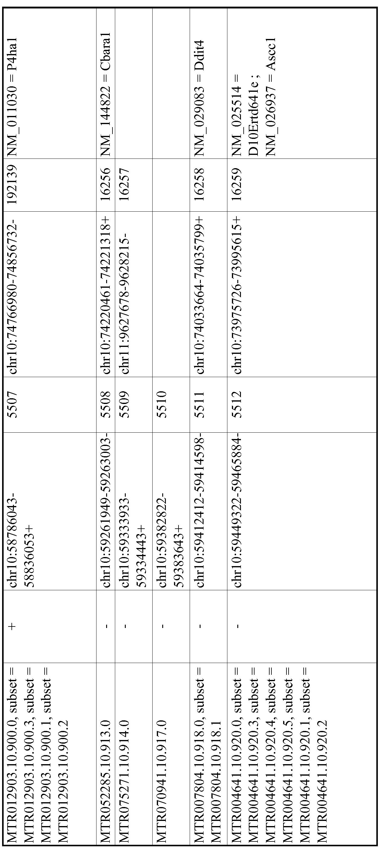 Figure imgf000990_0001
