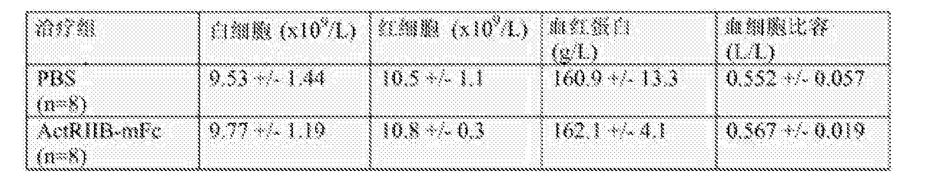 Figure CN103987403BD00501