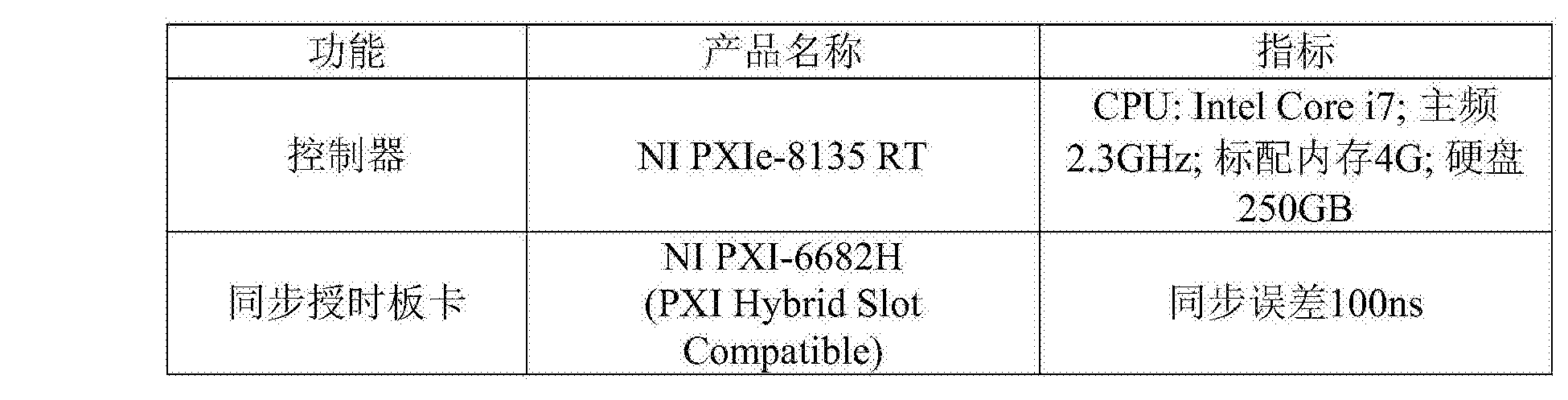 Figure CN105572616BD00062