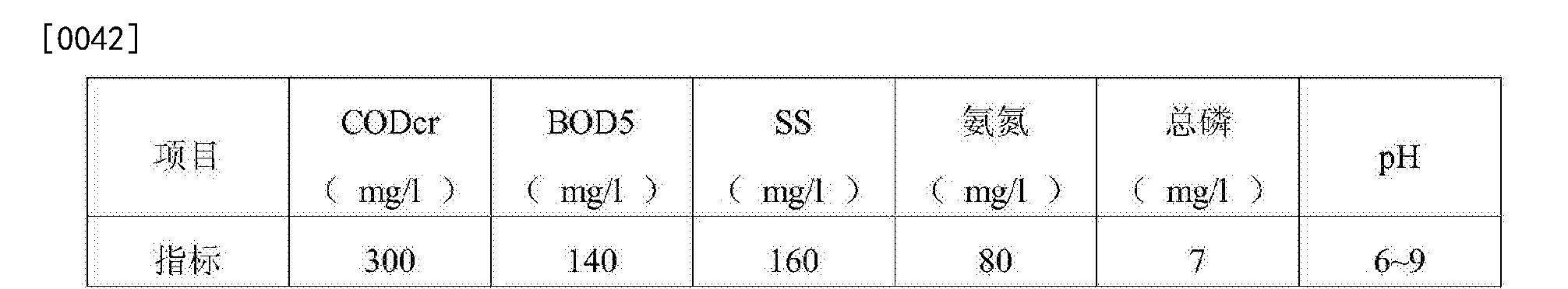 Figure CN106007211AD00061
