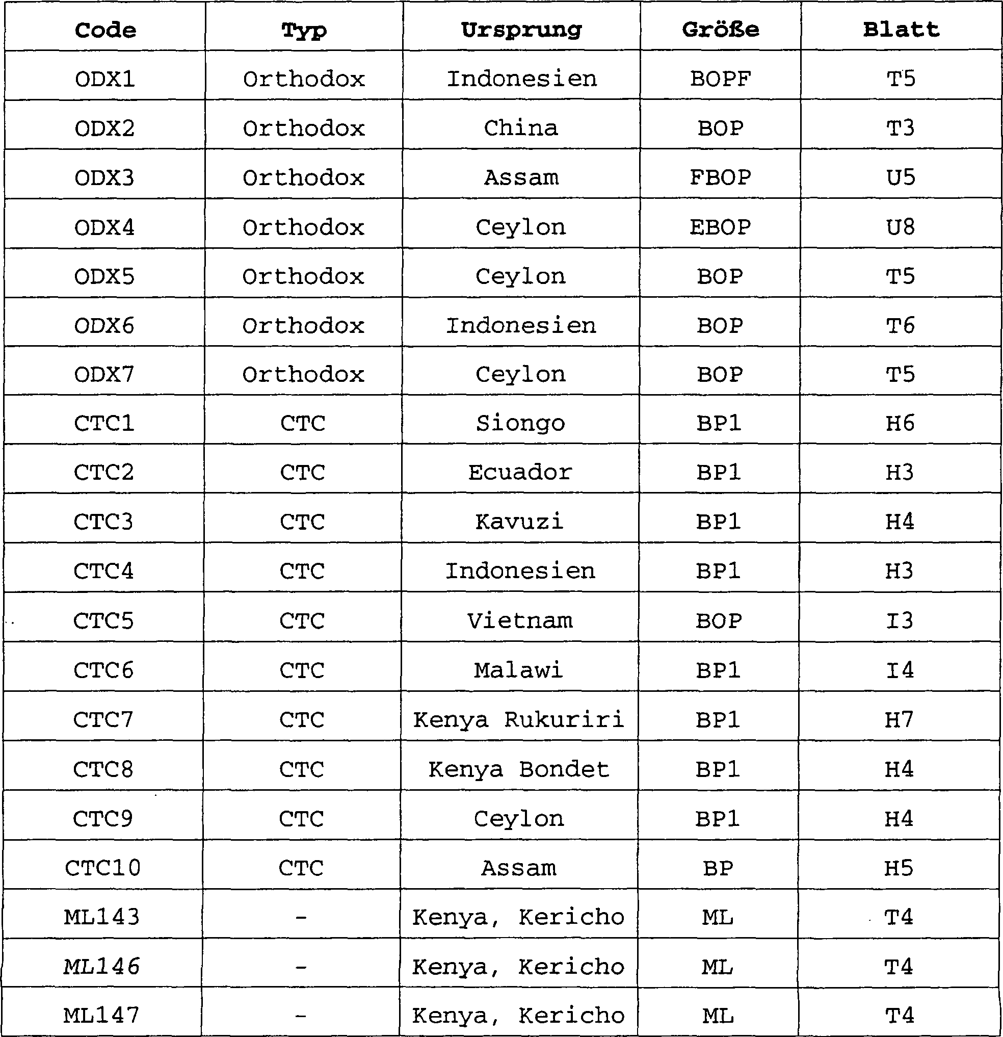 DE60018287T2 - tea product - Google Patents