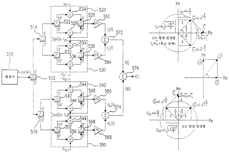 Figure R1020077011519