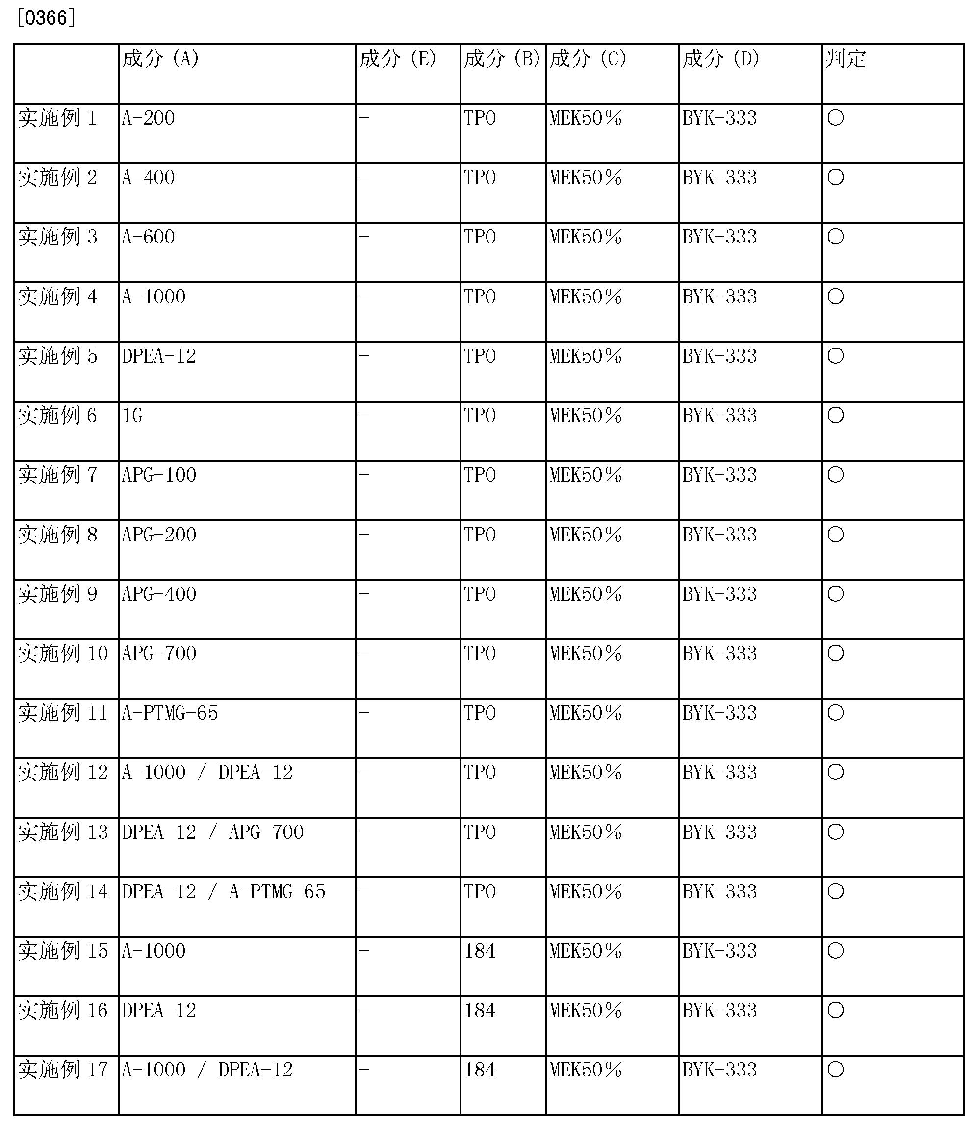 Figure CN103503115AD00261