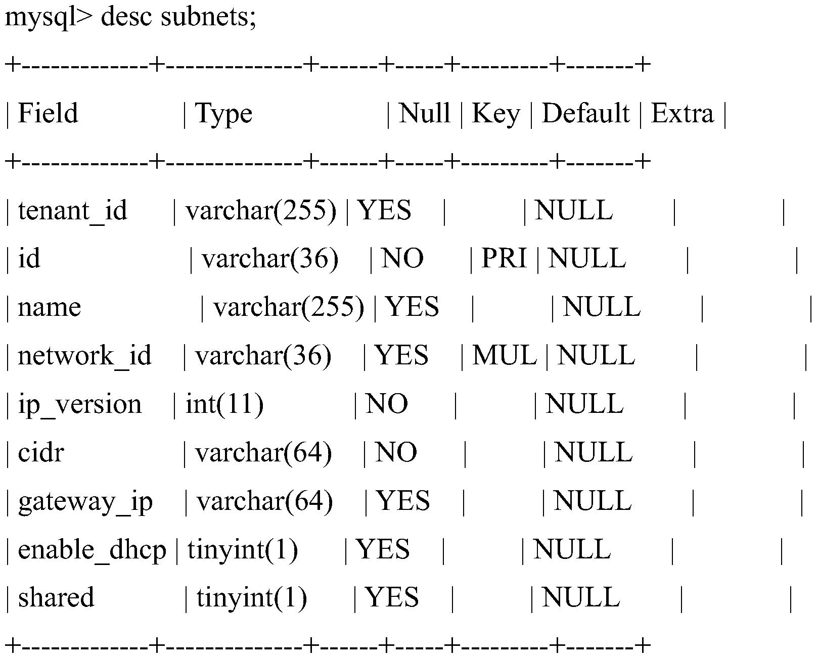 Figure PCTCN2015088273-appb-000002