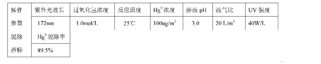 Figure CN101947409AD00091