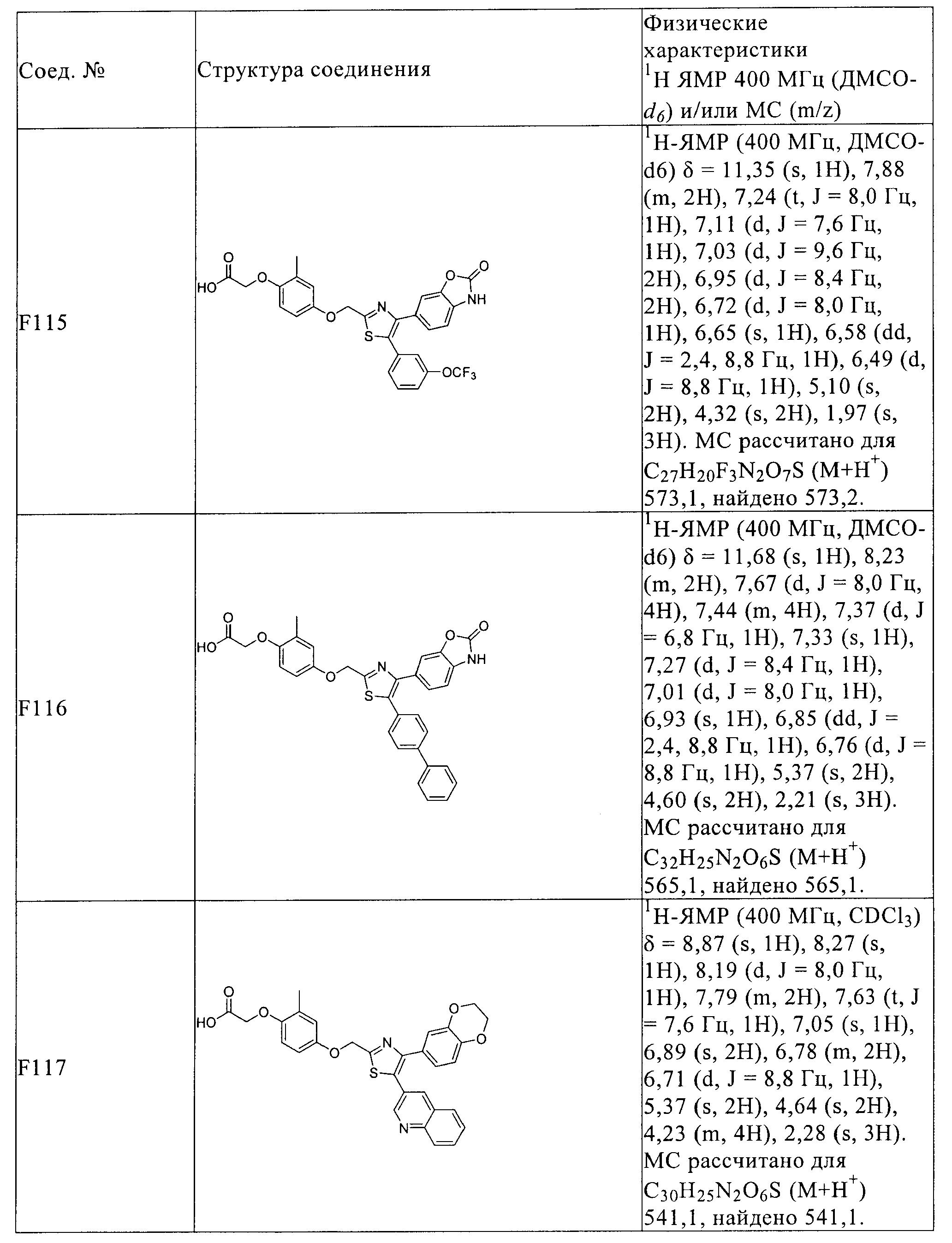 Figure 00000134