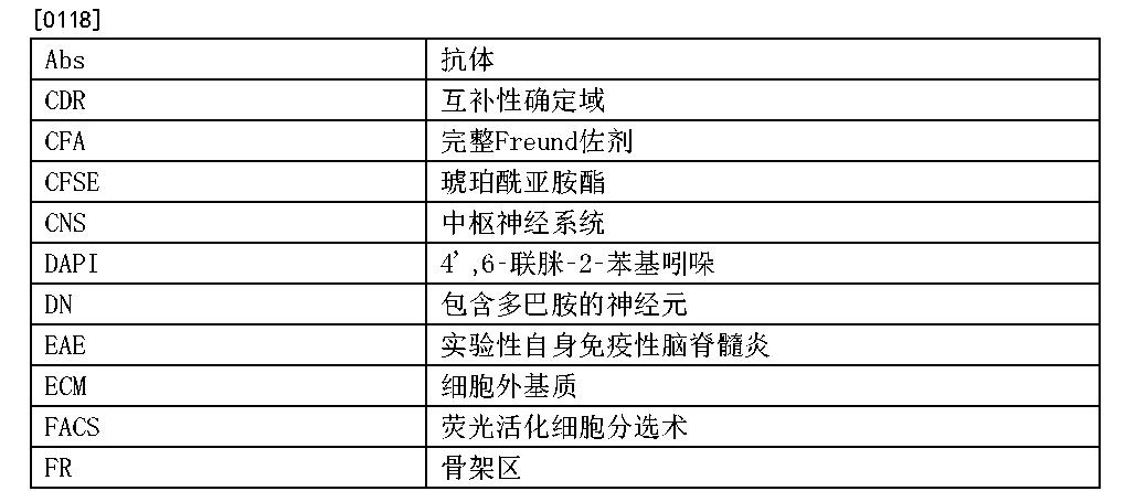 Figure CN107266571AD00191