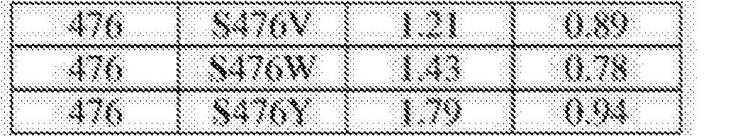 Figure CN105483099AD02311