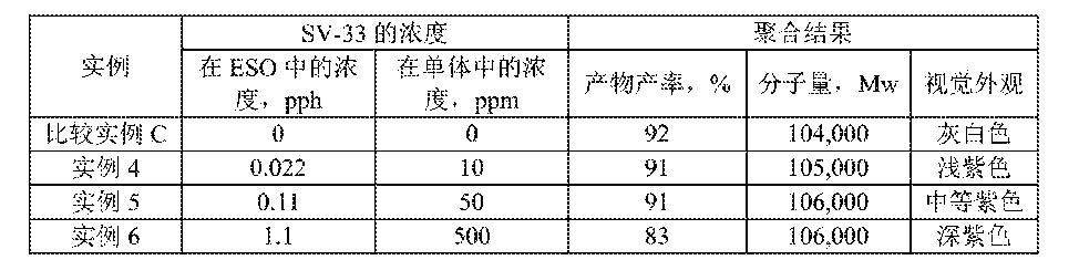 Figure CN105683274AD00101