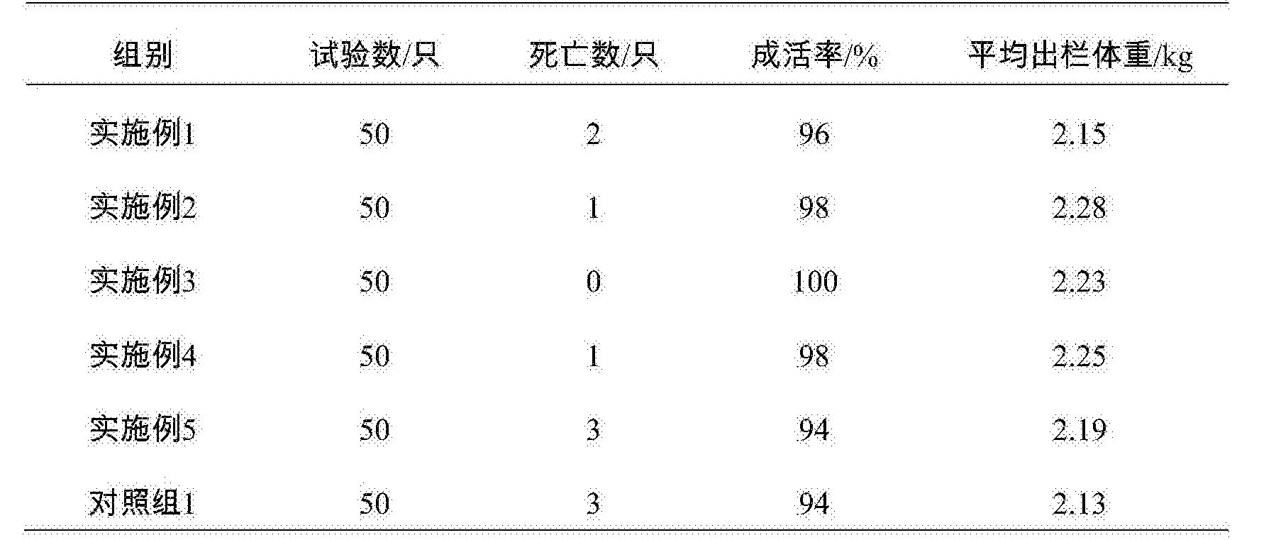 Figure CN106818644AD00091