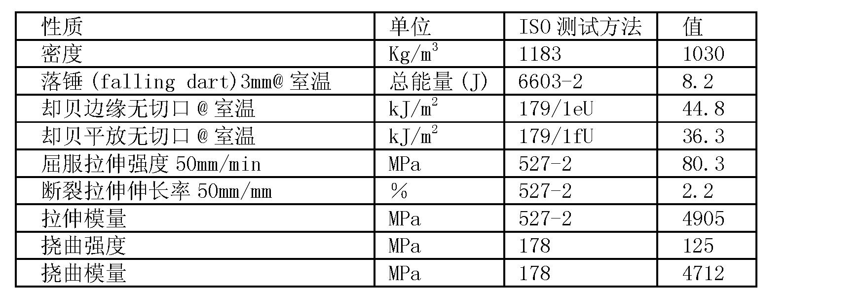 Figure CN101605840BD00121