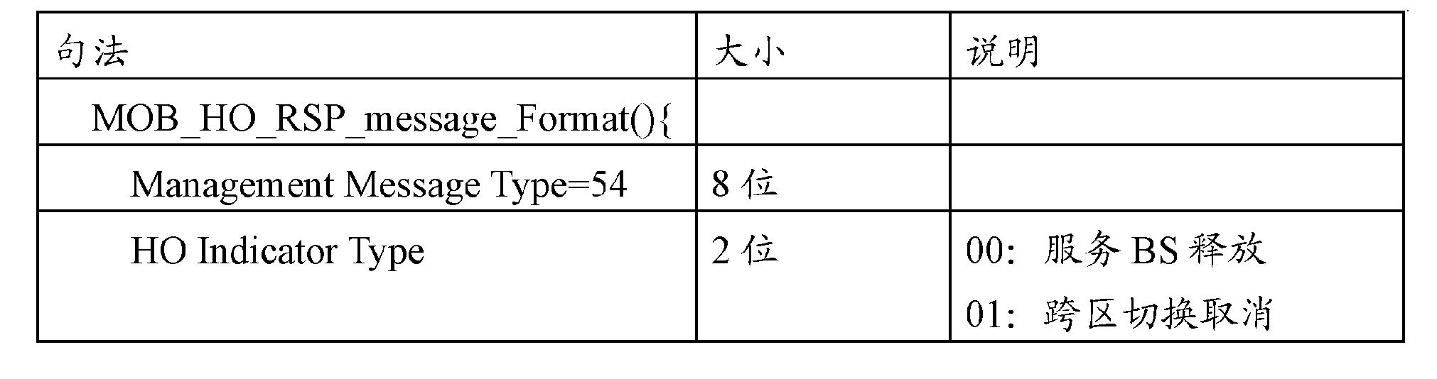 Figure CN102158914BD00271