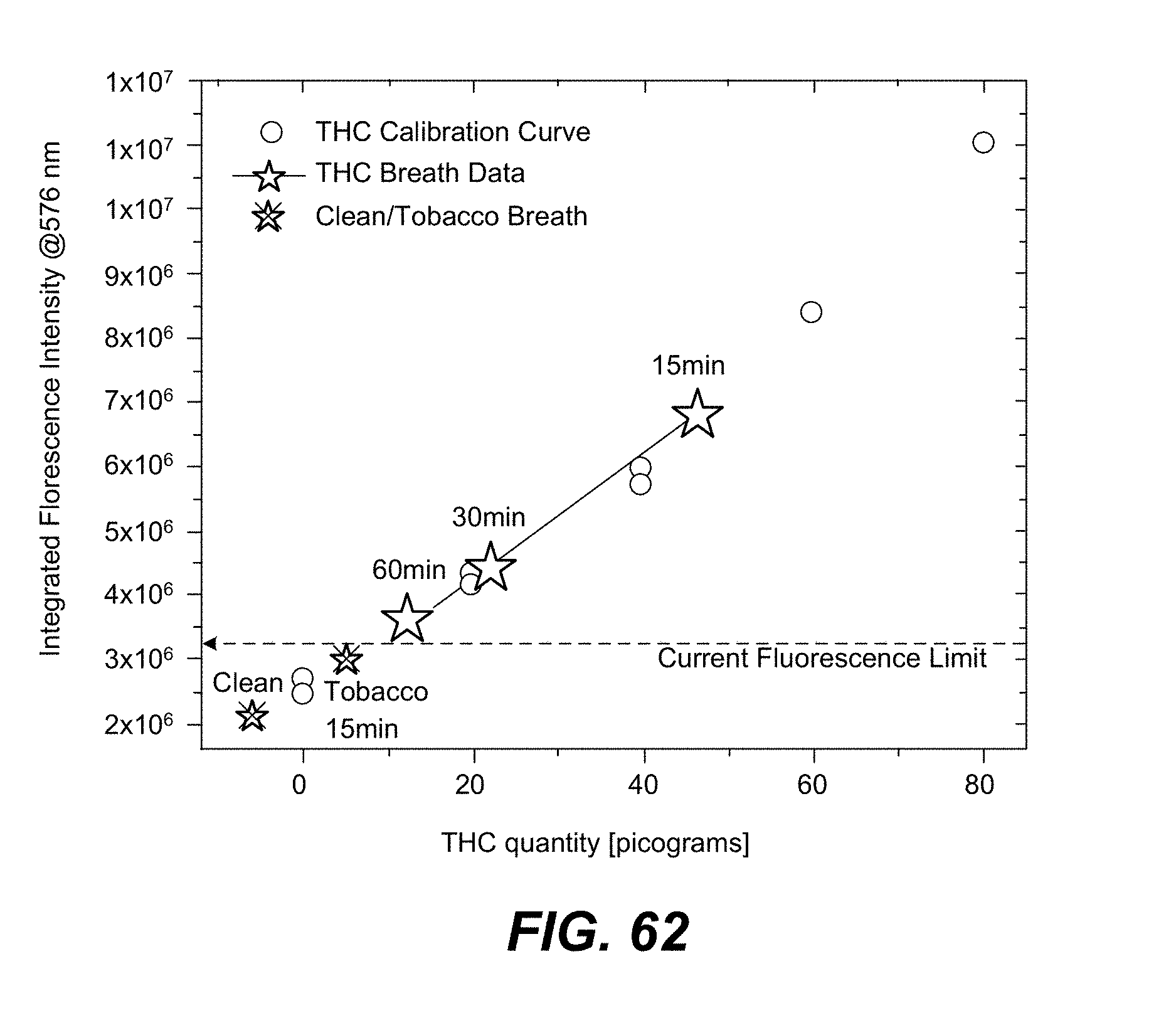 US9709582B1 - Method for target substance detection and