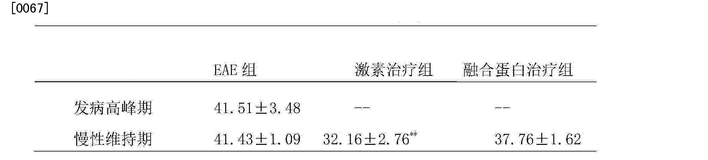 Figure CN104922670AD00101