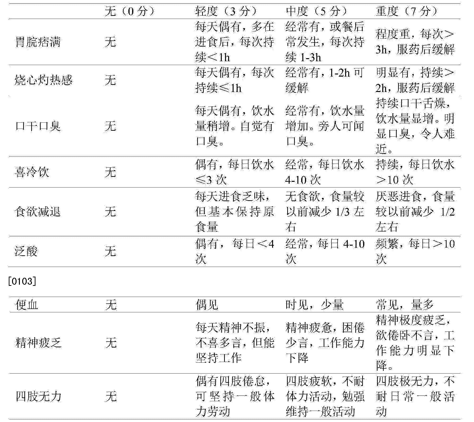 Figure CN104225441AD00101
