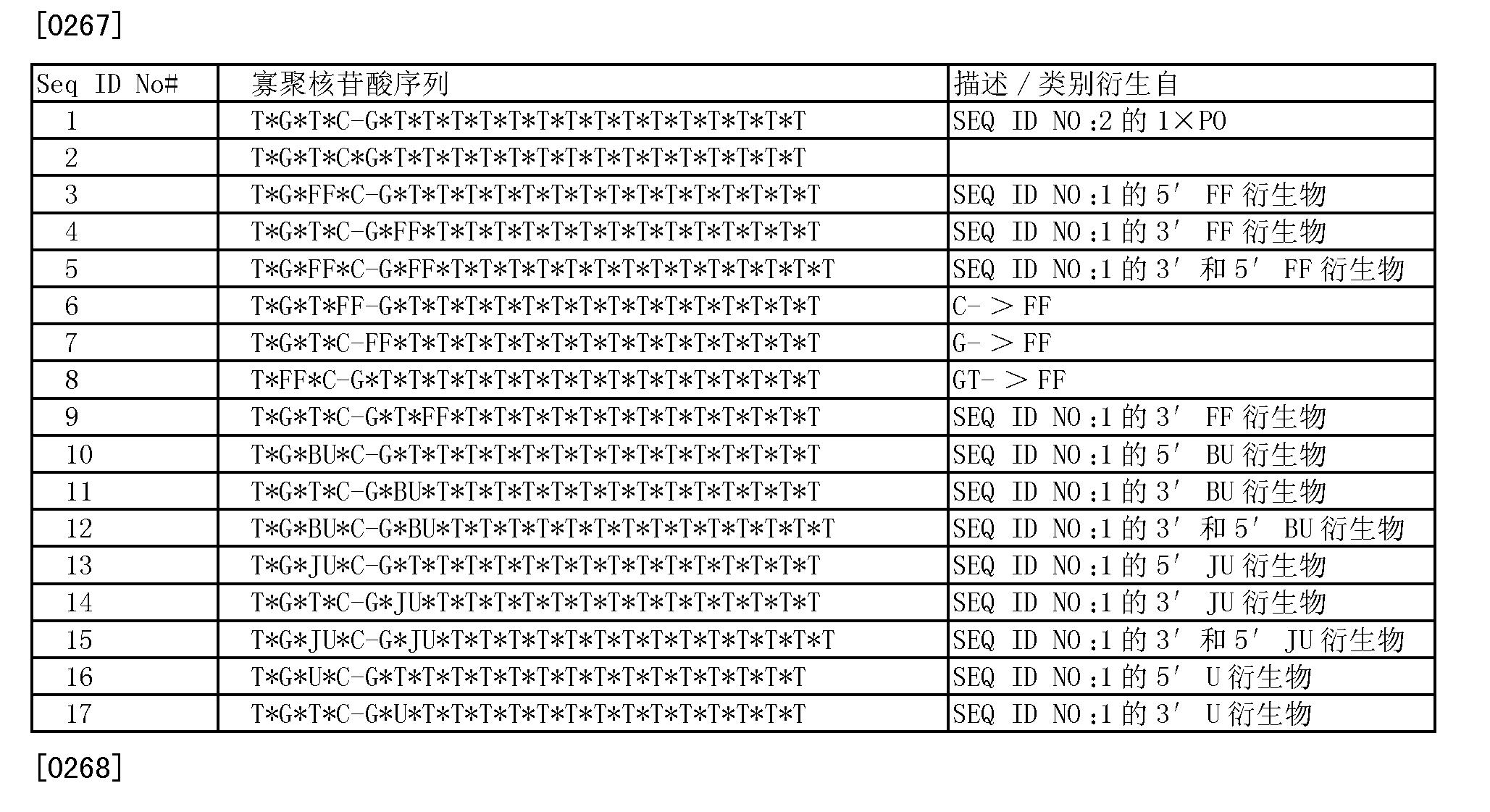 Figure CN101517082BD00431