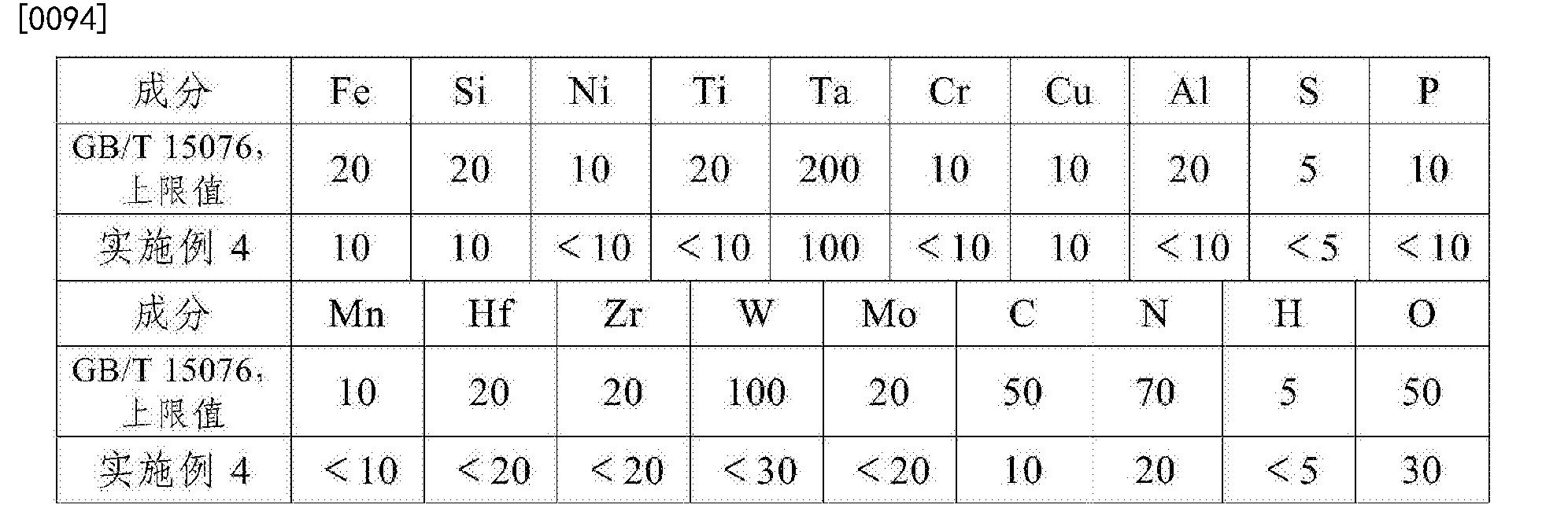 Figure CN106391747AD00131