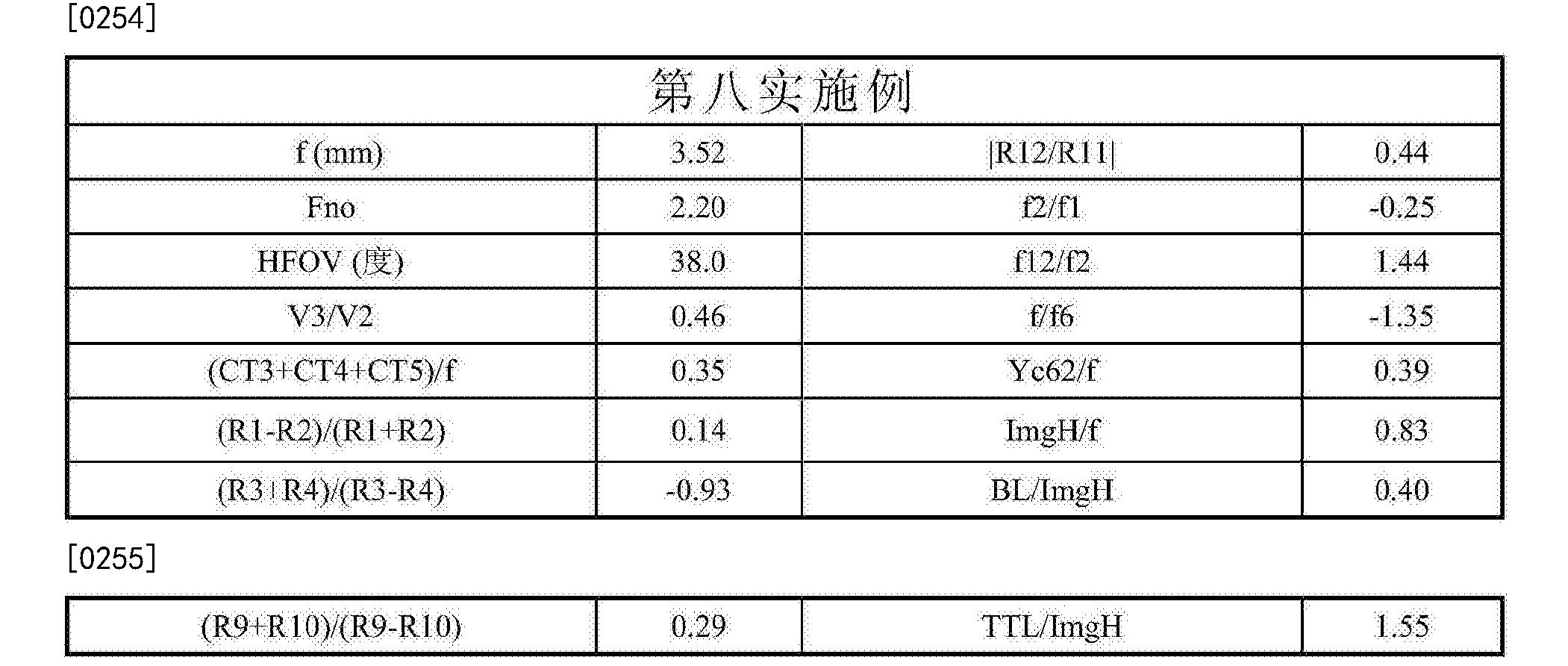 Figure CN105572844BD00351