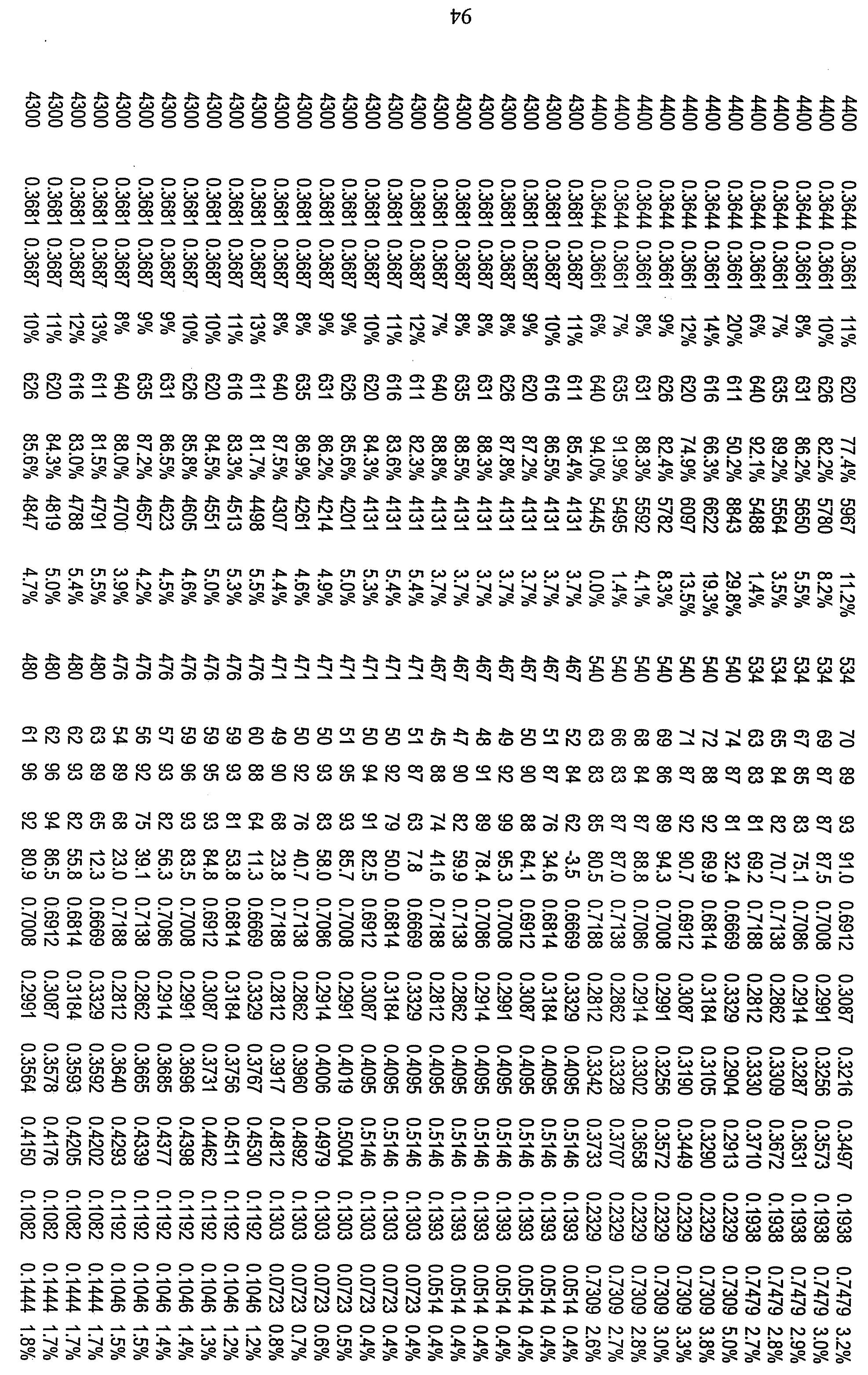 Figure 112010029469117-pct00060
